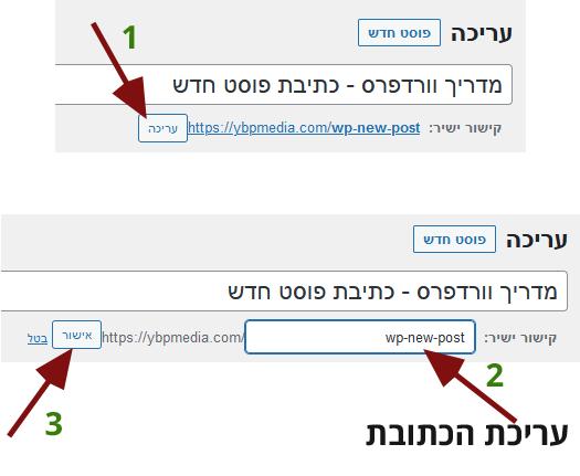 עריכת כתובת URL של פוסט בוורדפרס